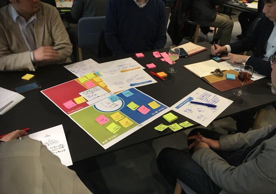 What is Service Design Sprint?